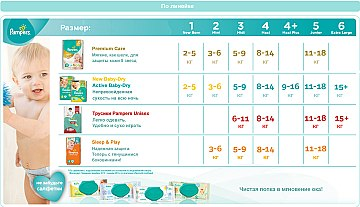 Подгузники Pampers Premium Care Mini (3-6 кг), Эконом 80шт - Pampers  — фото N9
